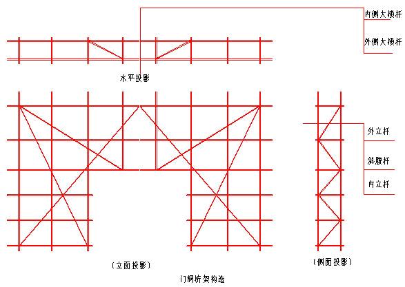 商业综合体50米双排落地式脚手架施工方案