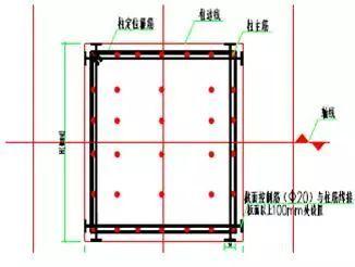 模板工程施工工艺精细化做法,各部位详解_5