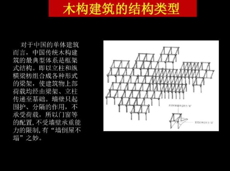 建筑与结构培训课件(PDF共90张)