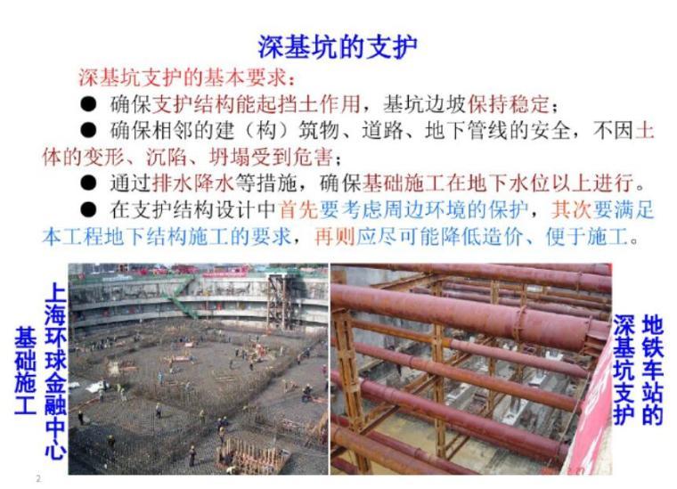 深基坑支护工程结构培训(PDF共50页)