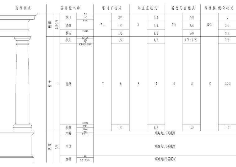金螳螂总院标准图集汇编_欧式构件篇