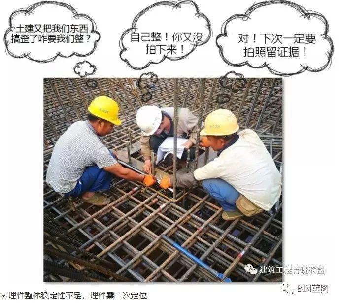 大型施工集团BIM土建深化手册
