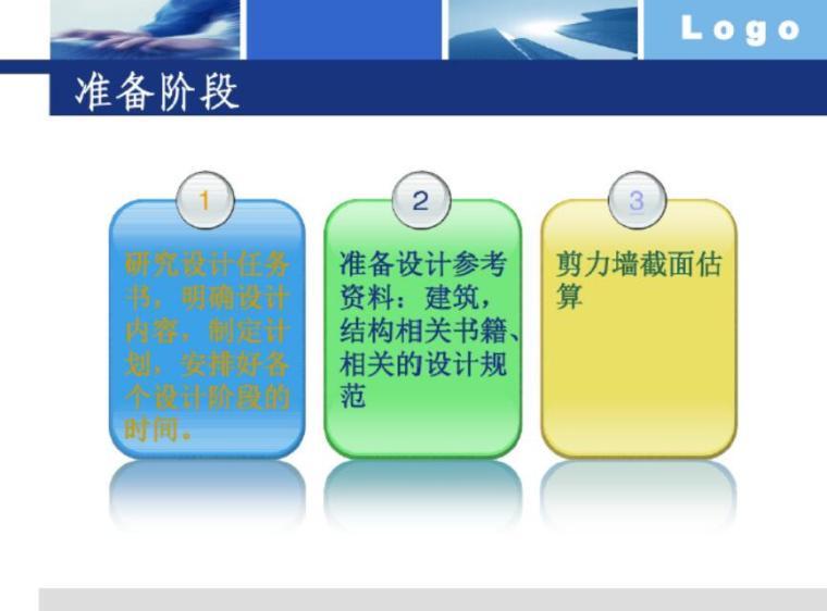 北京某高层住宅建筑结构设计(PDF共35页)