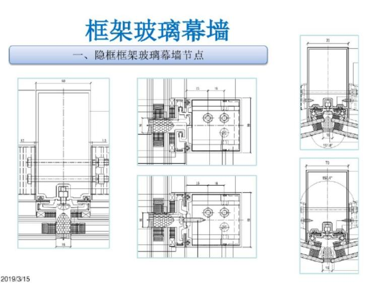 幕墙结构设计与计算要点培训(PDF共83页)