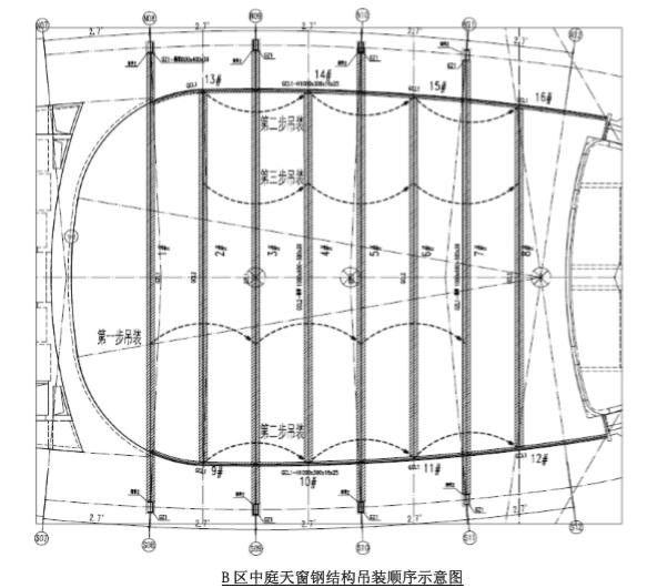 中庭天窗钢结构吊装
