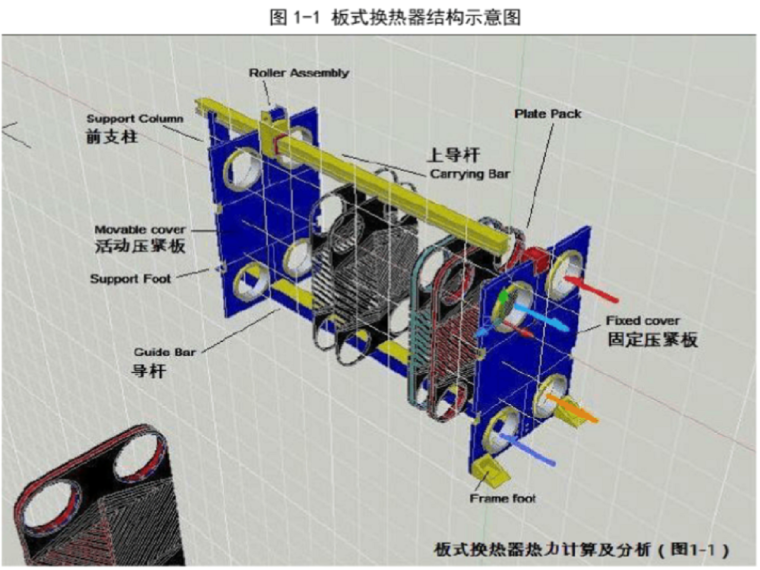 板式换热器热力计算及分析