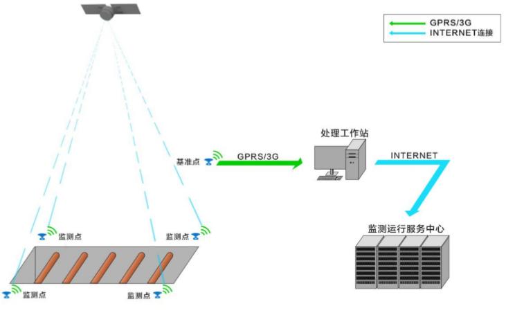 超高层建筑施工测量技术指南(图文并茂)