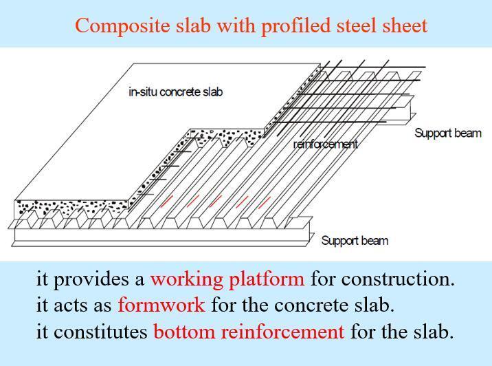 压型钢板-混凝土组合楼板英文版2019