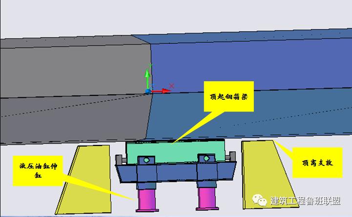 从一星到三星浅谈钢结构桥梁安装的进阶操作