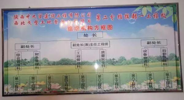 """""""藏水进疆""""工程骗局曝光!50多家施工单位"""