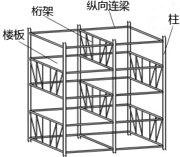 交错桁架结构(Staggered Truss System)