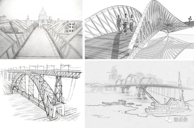 关于景观桥梁的设计收费
