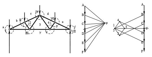 静力学的几何分析法学习手记(一)