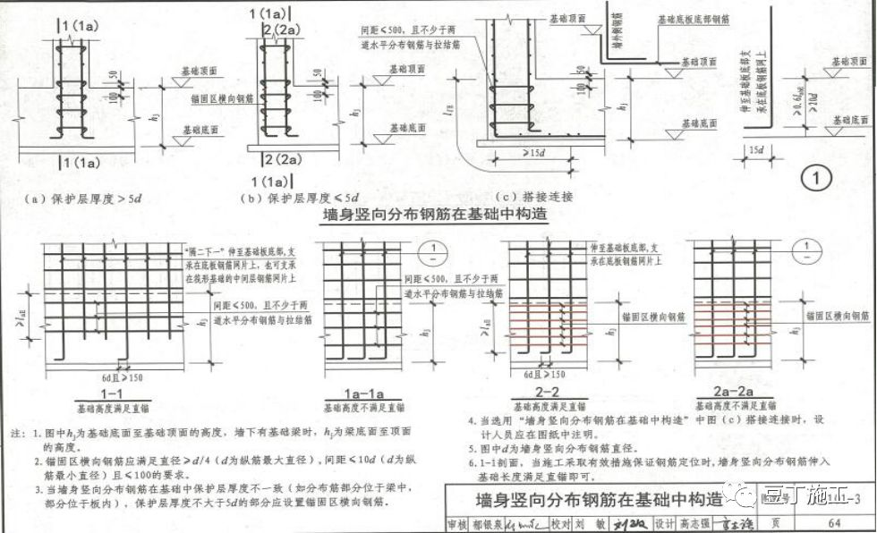 学透16G-101图集构造,超实用!_7