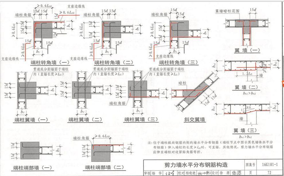 学透16G-101图集构造,超实用!_17