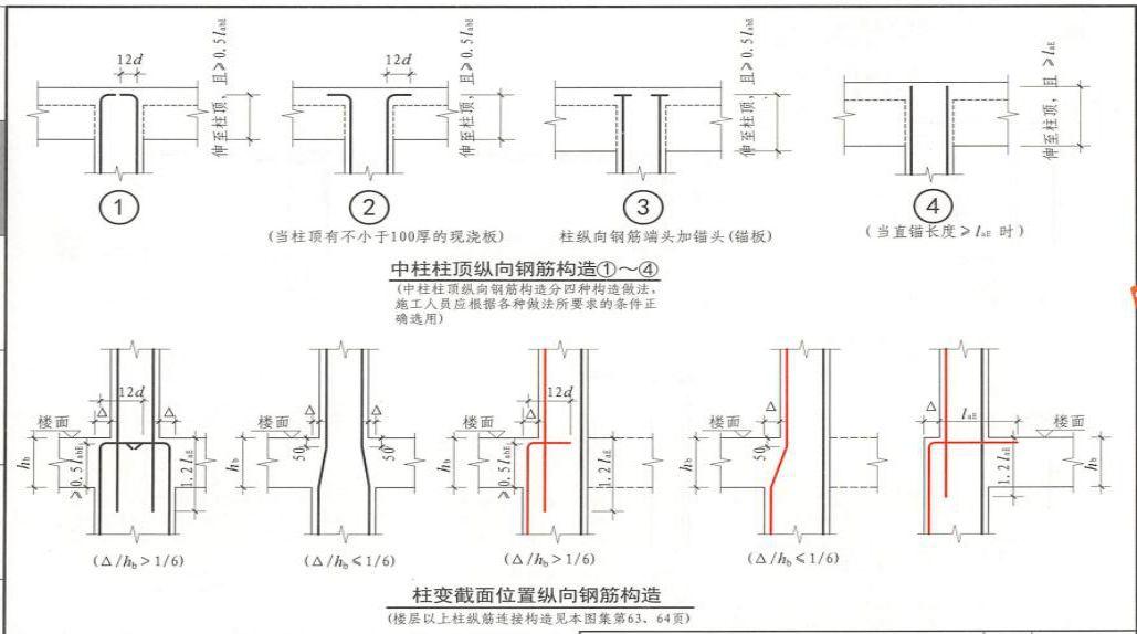 学透16G-101图集构造,超实用!_14