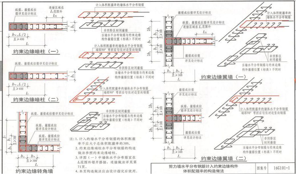 学透16G-101图集构造,超实用!_20