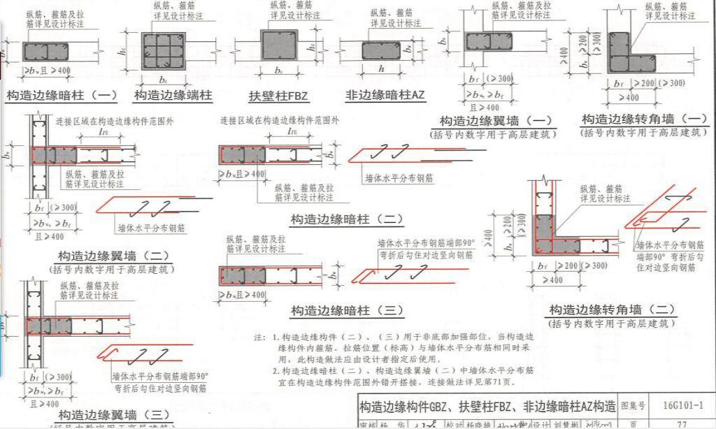 学透16G-101图集构造,超实用!_21