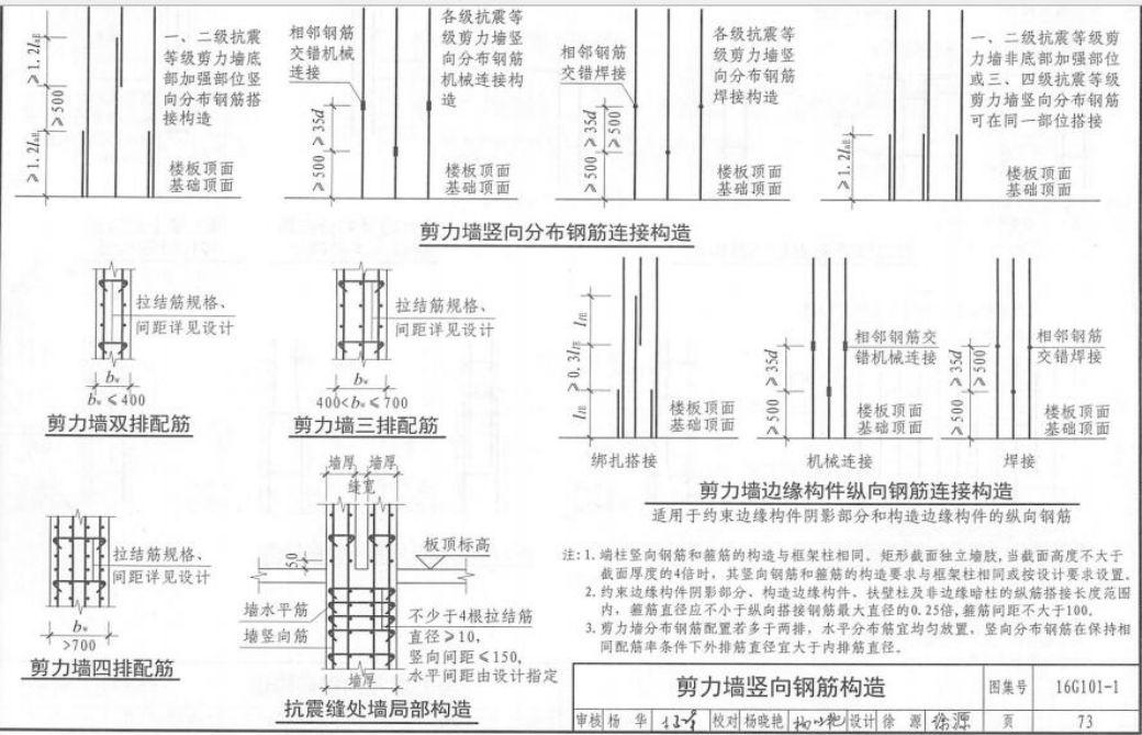 学透16G-101图集构造,超实用!_18