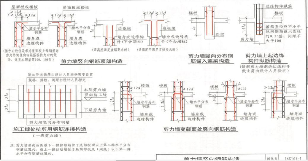 学透16G-101图集构造,超实用!_19
