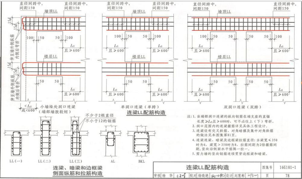 学透16G-101图集构造,超实用!_22