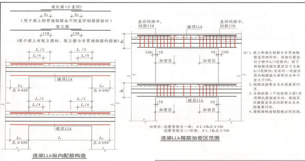学透16G-101图集构造,超实用!_23