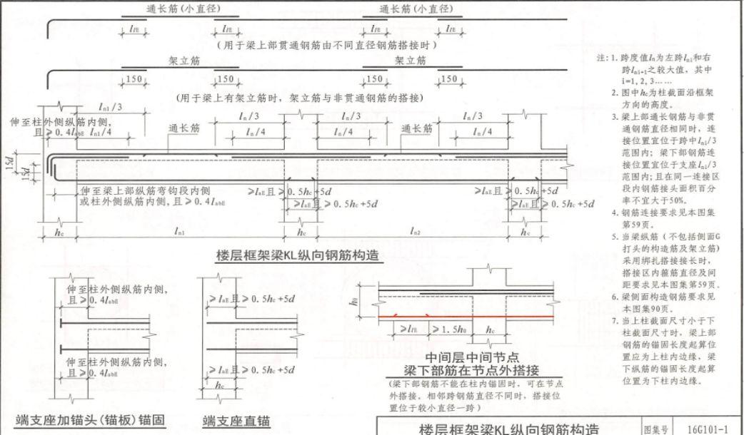 学透16G-101图集构造,超实用!_25