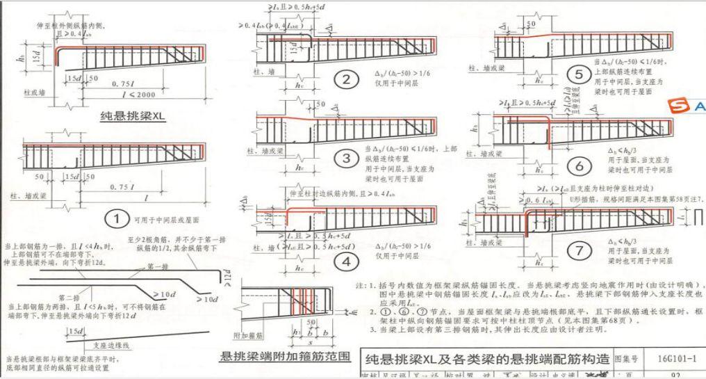 学透16G-101图集构造,超实用!_33