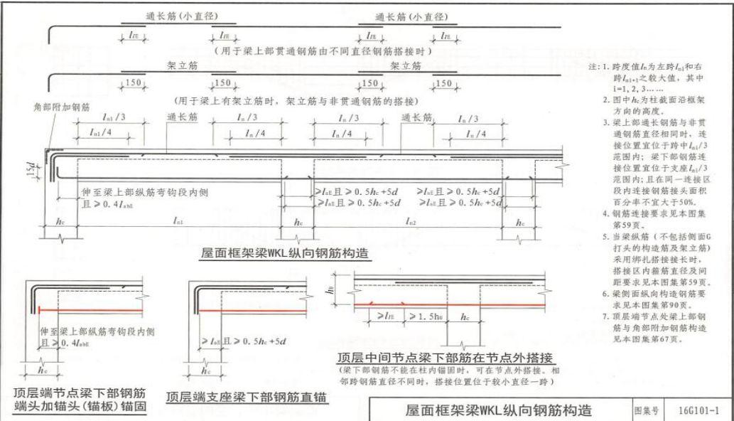 学透16G-101图集构造,超实用!_30