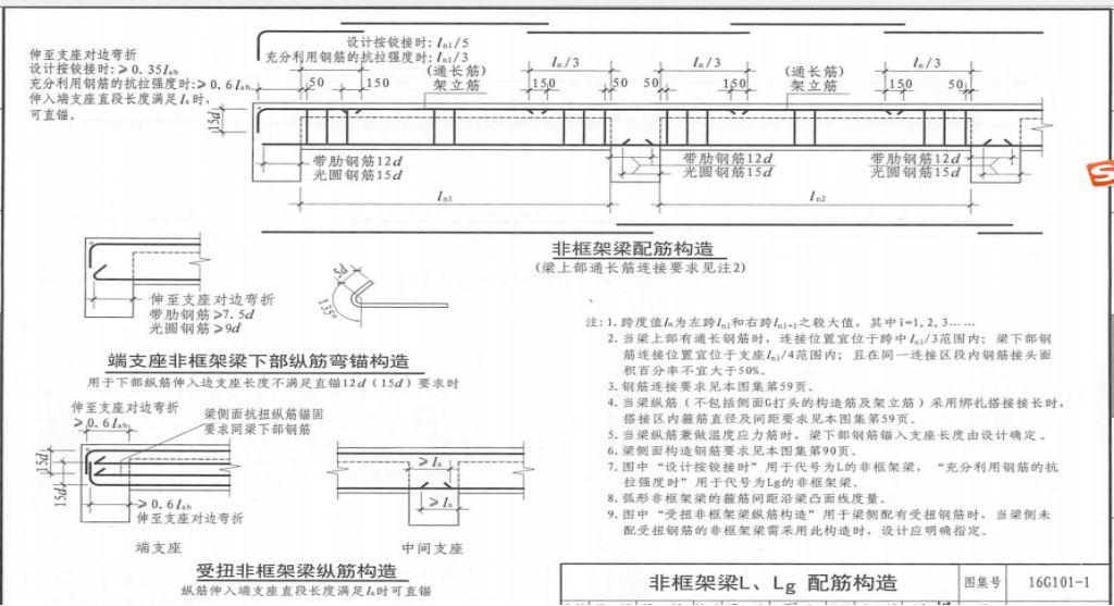 学透16G-101图集构造,超实用!_32