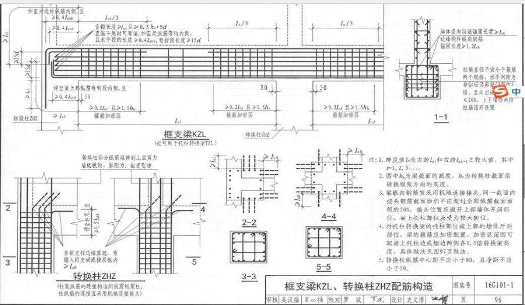 学透16G-101图集构造,超实用!_36