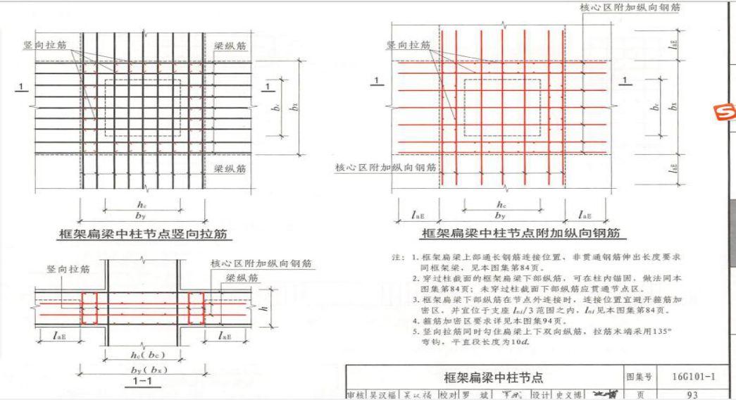 学透16G-101图集构造,超实用!_34
