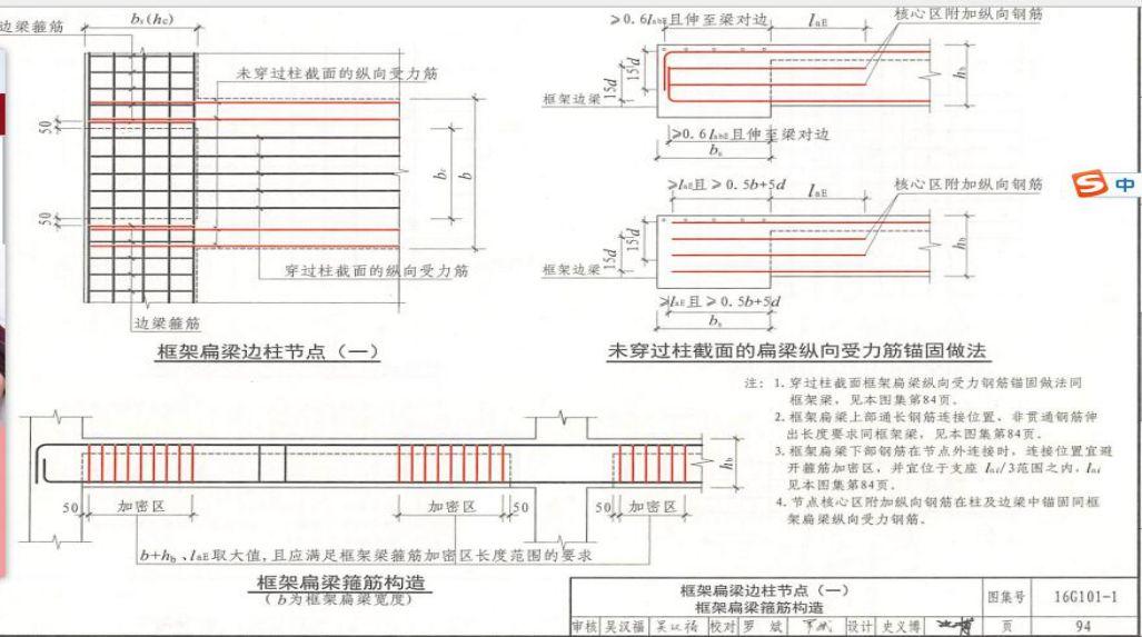 学透16G-101图集构造,超实用!_35