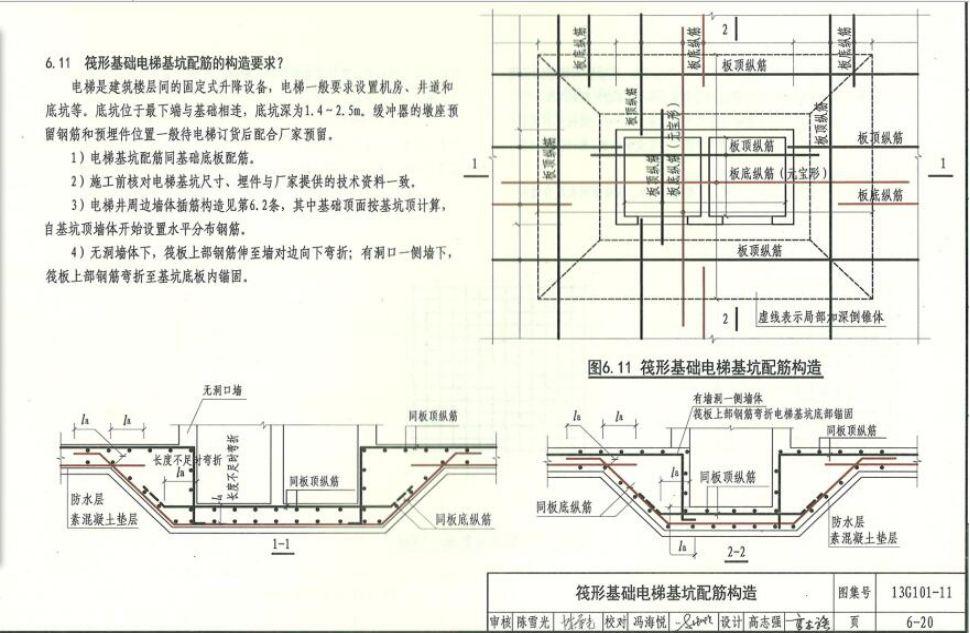 学透16G-101图集构造,超实用!_41