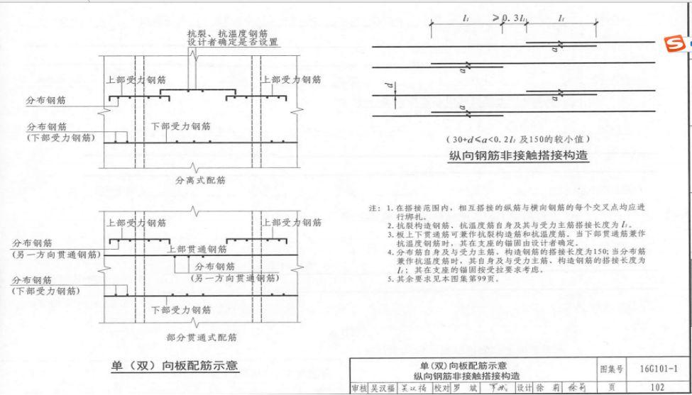 学透16G-101图集构造,超实用!_39