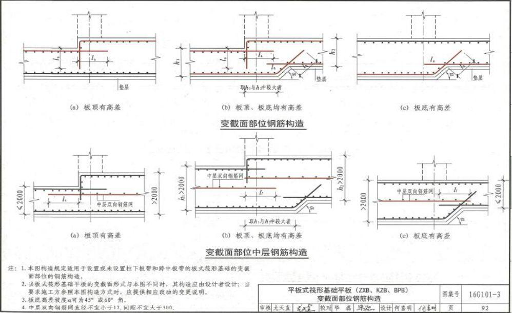 学透16G-101图集构造,超实用!_40