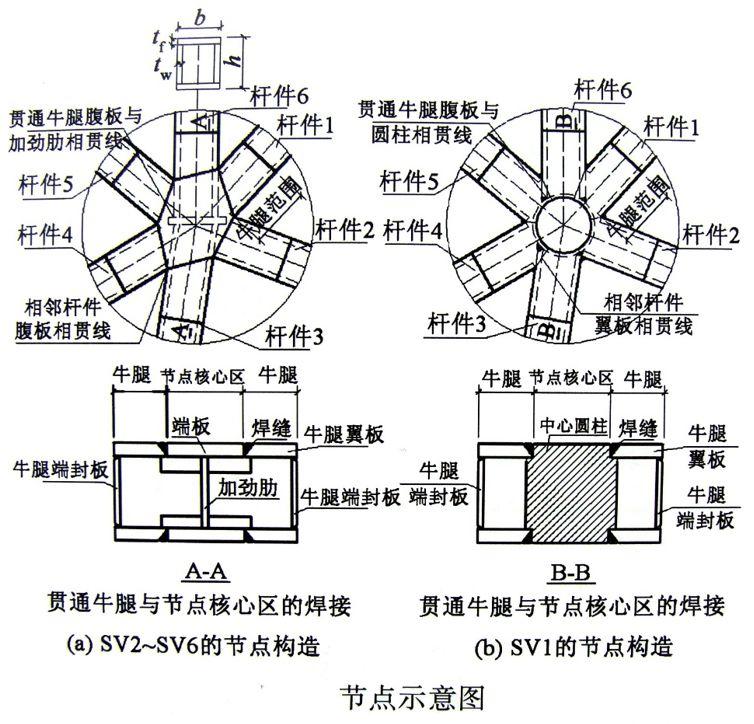 幕墙钢结构的焊接_10