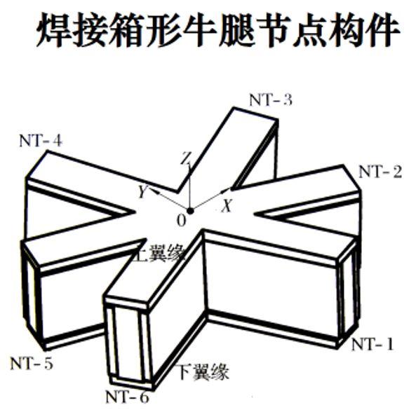 幕墙钢结构的焊接_9