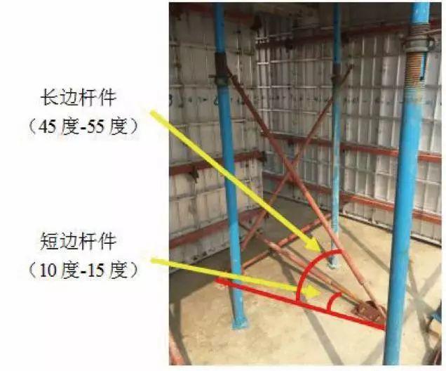 铝合金模板施工各阶段质量通病分析