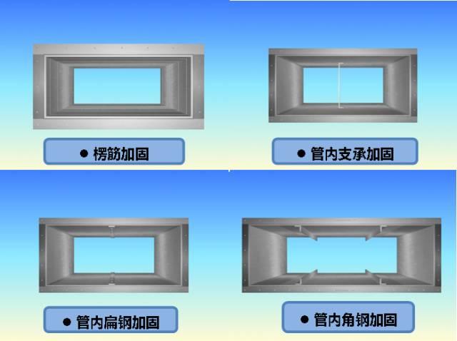 全面解读通风与空调工程施工全过程_9