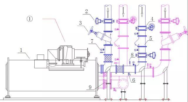 全面解读通风与空调工程施工全过程_30