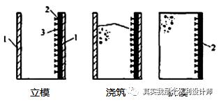 简述水闸主体结构的施工方法
