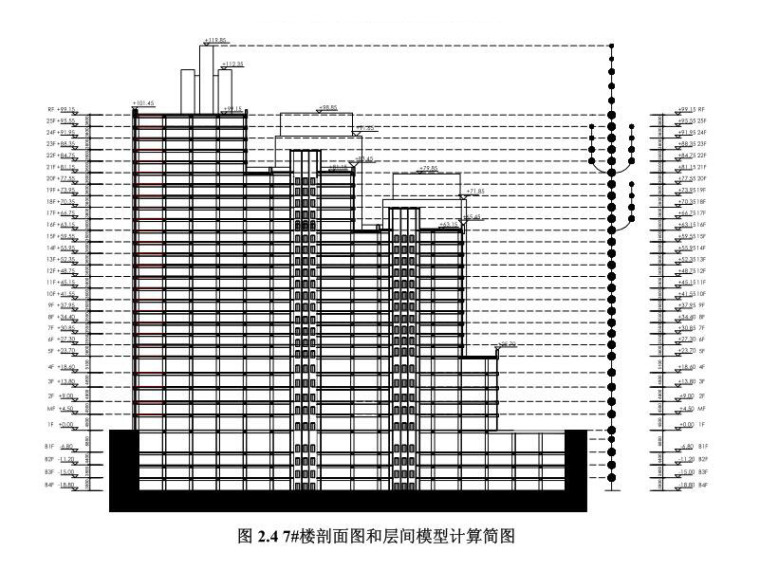 120m商住楼结构抗震计算分析报告