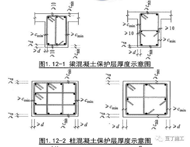学透16G-101图集构造,超实用!_2