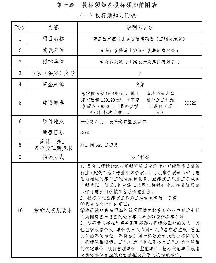 安置房项目EPC招标文件(含地勘报告)-4、投标须知及投标须知前附表