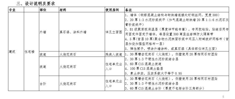 安置房项目EPC招标文件(含地勘报告)-6、设计说明及要求