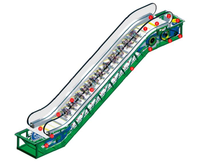 自动扶梯的原理及应用培训讲义PPT(详细)