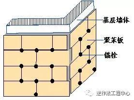 节能保温施工资料合集(附保温施工做法)_8
