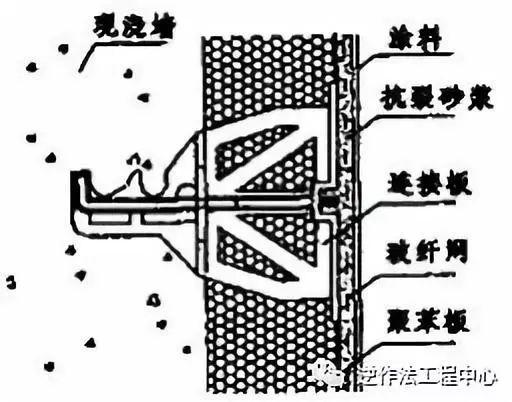 节能保温施工资料合集(附保温施工做法)_12