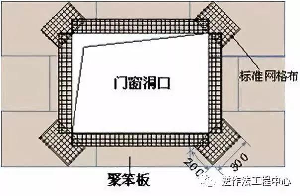 节能保温施工资料合集(附保温施工做法)_22